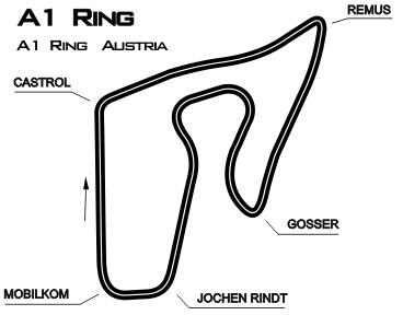 a1 ring austria